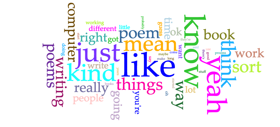 Word Cloud from the CTRL-Shift Project